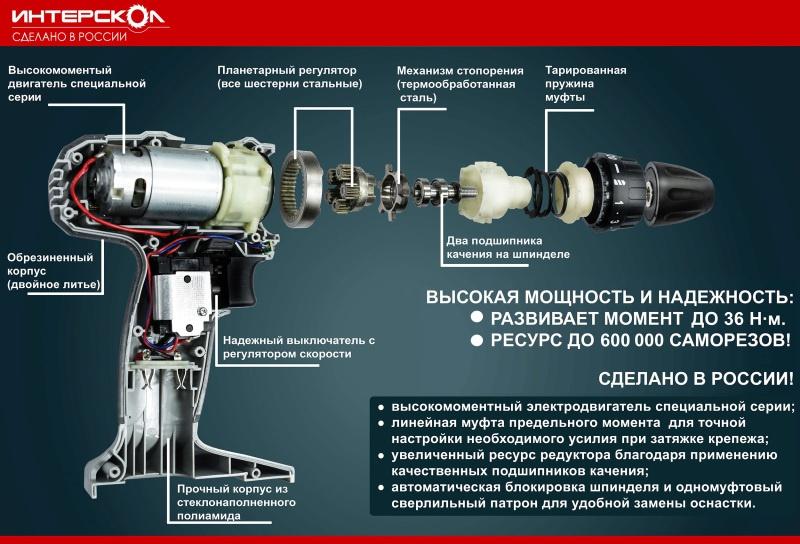 «ИНТЕРСКОЛ» представил новую серию аккумуляторных дрелей-шуруповертов М3 - фото 3