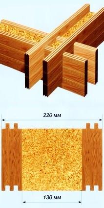 Технологии строительства каркасных домов по финской технологии - фото 1