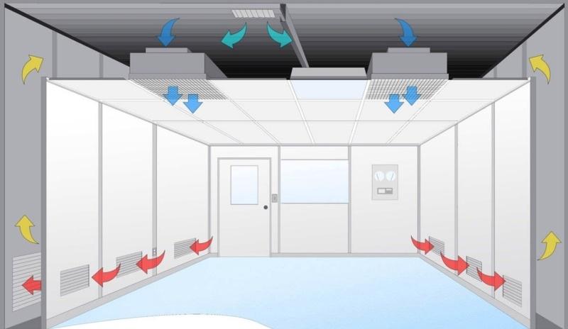 Особенности строительства чистых помещений из сэндвич-панелей с сердечником из полиизоцианурата (PIR)  - фото 3
