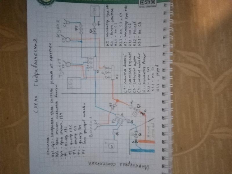 Ремонт длиною в ... Замена труб ХВС - фото 1