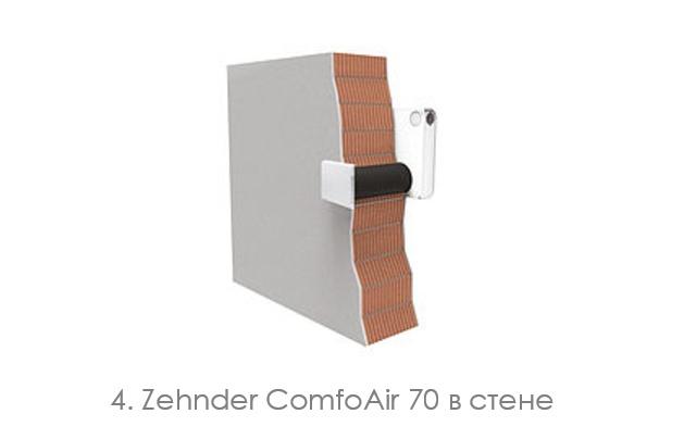 Компактные вентиляционные установки - фото 2