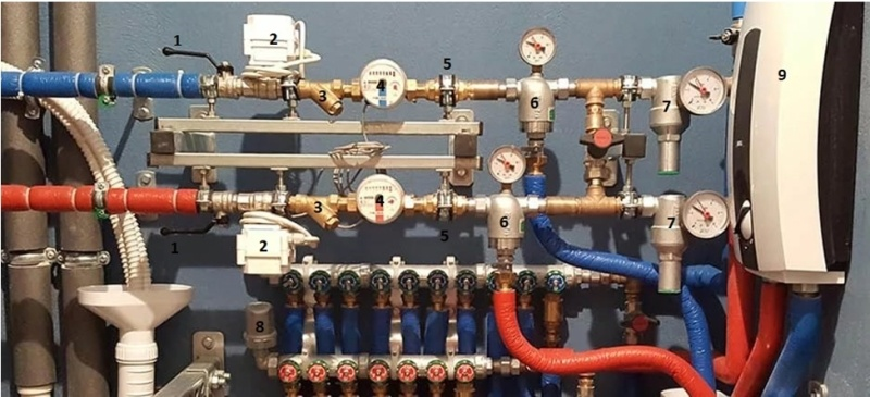 Разводка отопления и водоснабжения в квартире: выбор материалов и инженерного оборудования - фото 5