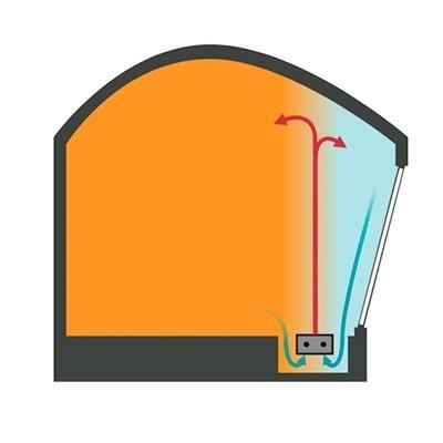 Как выбрать внутрипольный конвектор. Объясняем на примере Mohlenhoff - фото 3