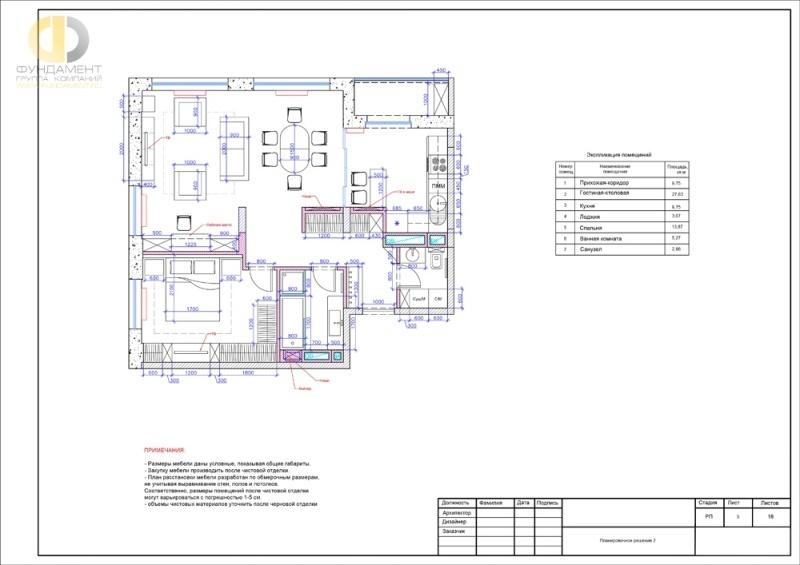 Какие бывают дизайн-проекты интерьера. Сколько стоят? - фото 1