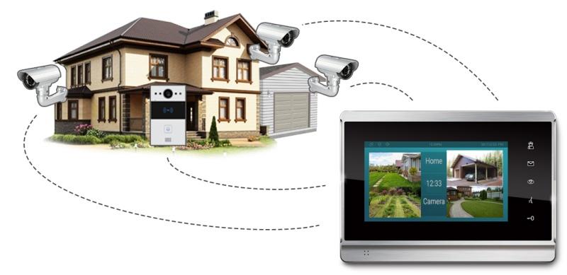 Делаем загородный дом «умнее» с помощью IP-домофона - фото 4